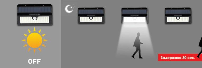 для сада и дачи - LED настенный светильник на солнечной батарее VARGO 10W COB чер. 000000593 - Фото 4