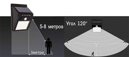 для сада и дачи - LED настенный светильник на солнечной батарее VARGO 10W COB бел. 000000592 - Фото 4