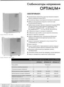 Стабилизатор напряжения 5 кВт х 3 OPTIMUM 000001490 5