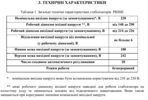 Стабилизатор напряжения 6 кВт РRIME 000001453 6