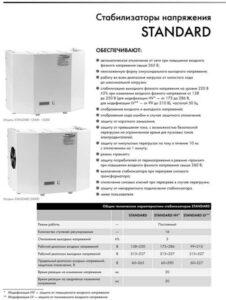 Стабилизатор напряжения 12 кВт х 3 STANDARD 000001500 5