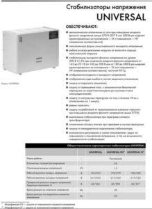Стабилизатор напряжения 15 кВт х 3 UNIVERSAL 000001558 6